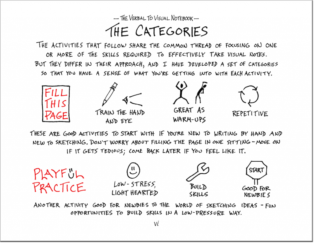 The Verbal To Visual Notebook - Categories Page One
