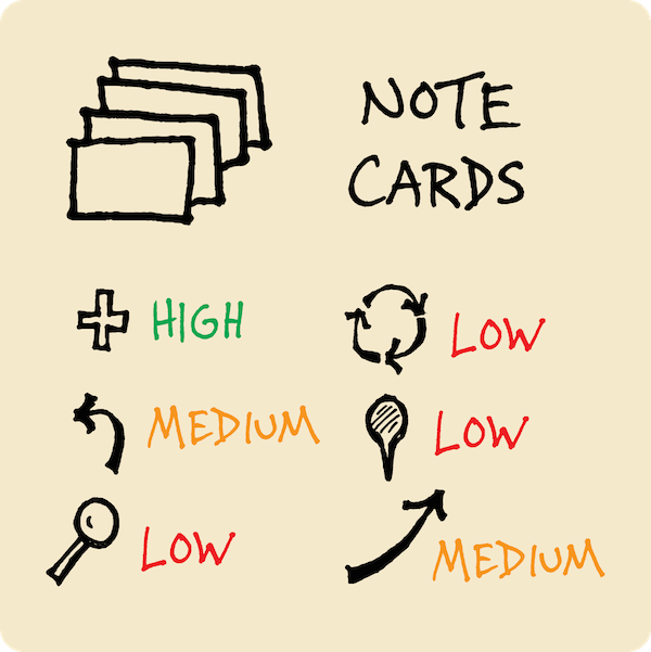 Organize your visual vocabulary with note cards