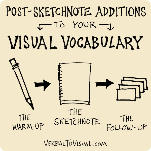 Post Sketchnote Additions To Your Visual Vocabulary - Verbal To Visual - visual note taking