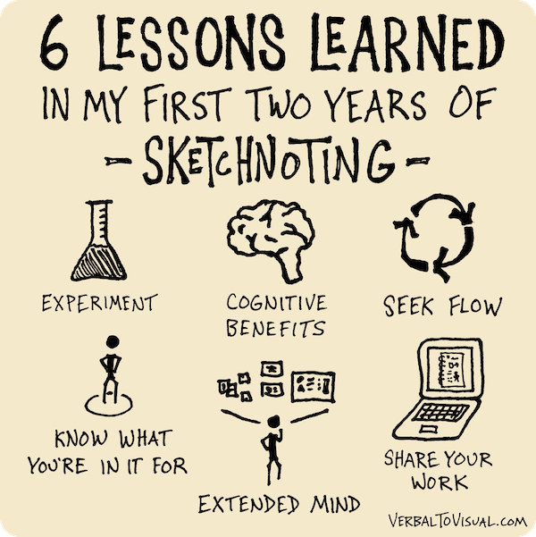 Six Lessons Learned In Two Years Of Sketchnoting - Doug Neill - the verbal to visual podcast