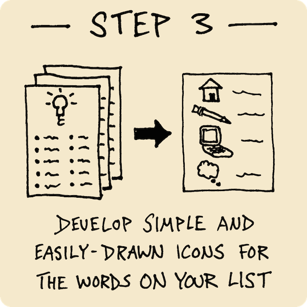 Step3DevelopSimpleAndEasilyDrawnIcons600x600 - growing your visual vocabulary one topic at a time