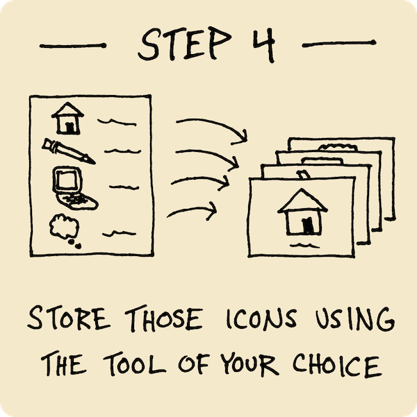 Step4StoreThoseIcons600x600 - growing your visual vocabulary one topic at a time