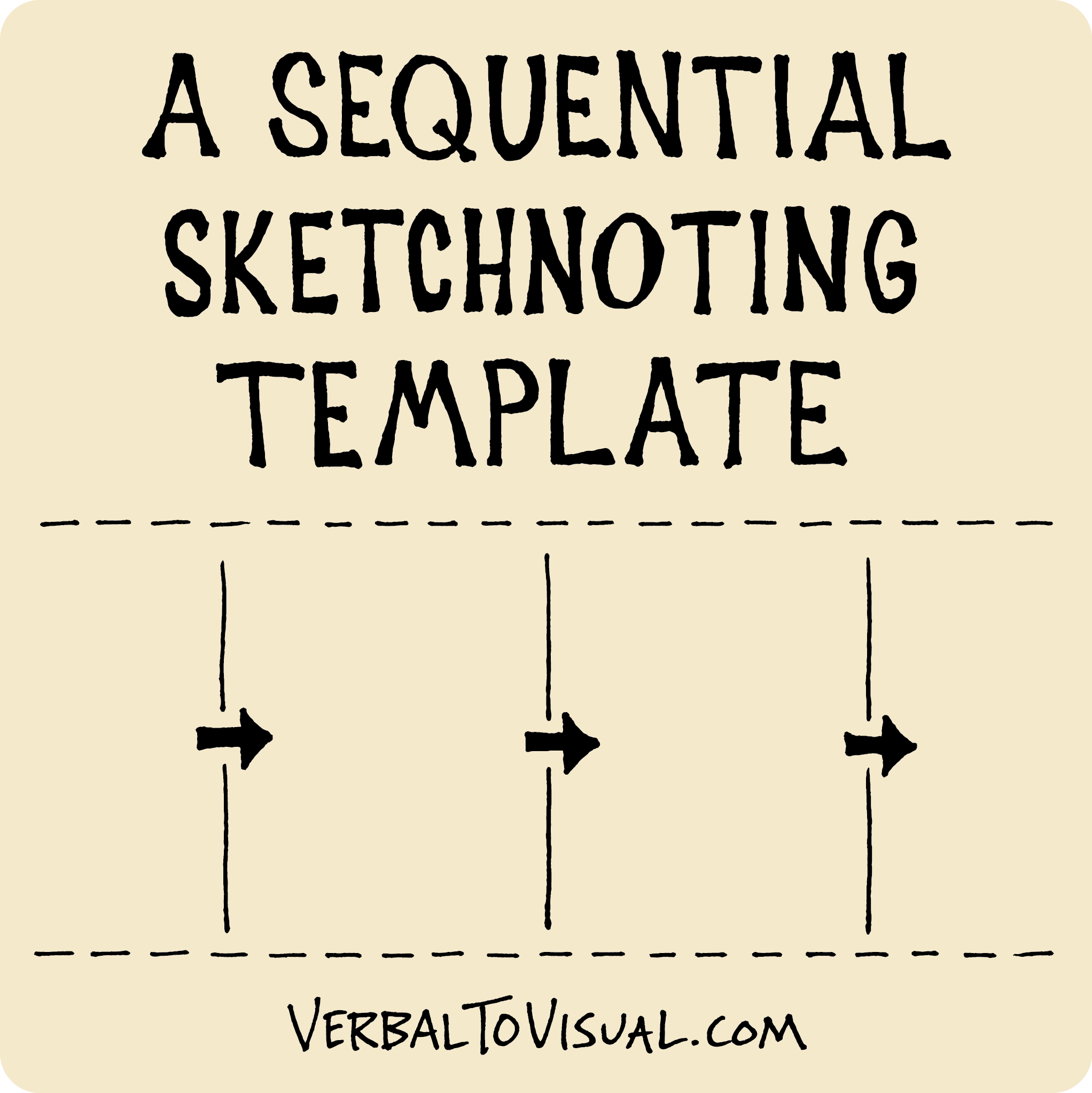 A Sequential Sketchnoting Template - Verbal To Visual - Layout
