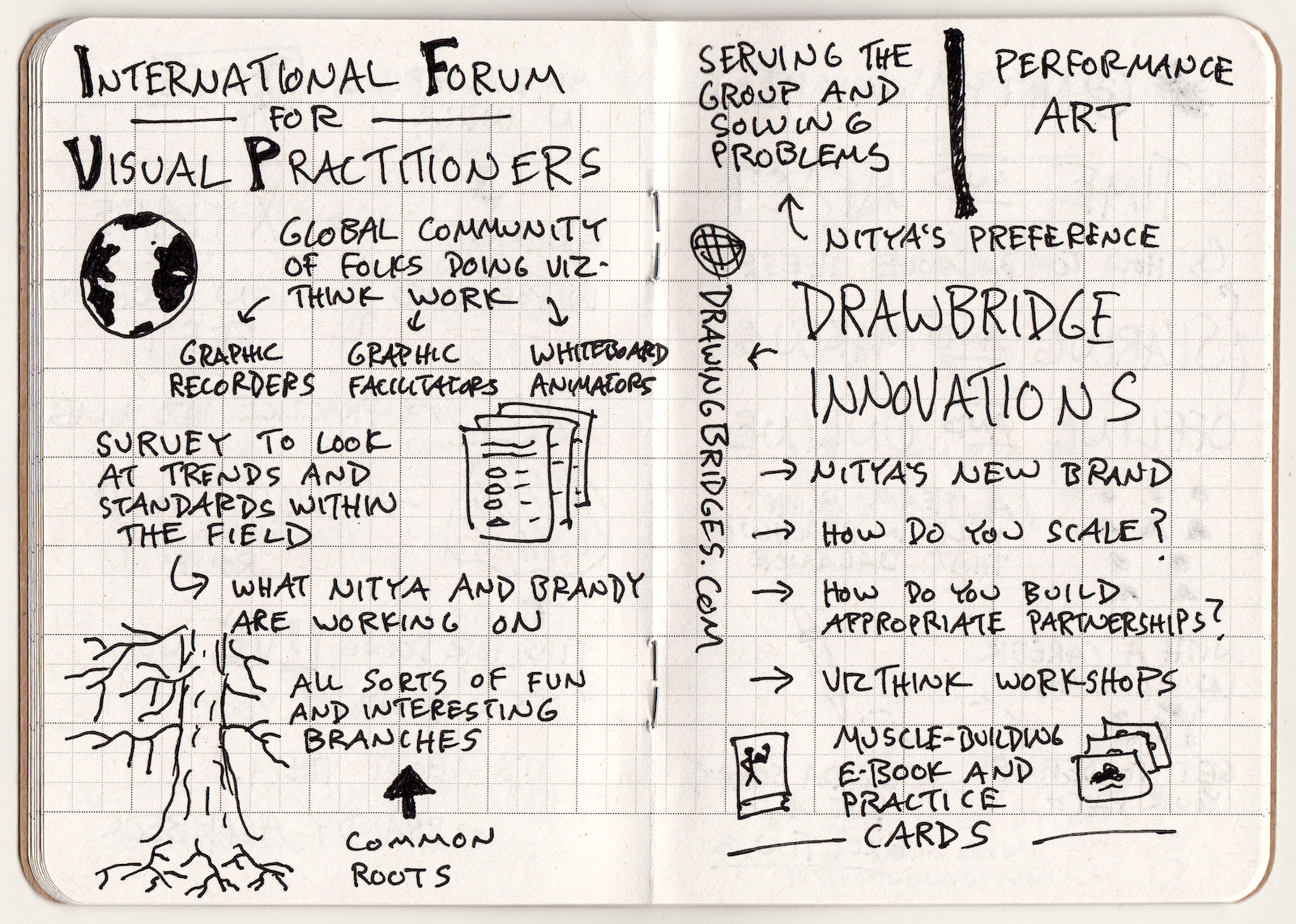 Nitya Wakhlu Serving Groups And Solving Problems (3) - The Verbal To Visual Podcast - international forum of visual practitioners, graphic recorders, graphic facilitators, whiteboard animators, survey, drawbridge innovations