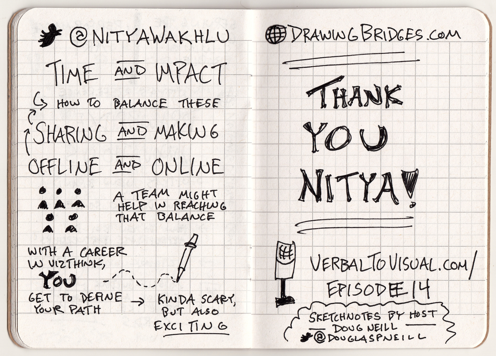 Nitya Wakhlu Serving Groups And Solving Problems (4) - The Verbal To Visual Podcast, time and impact, sharing and making, oflline and online, career in vizthink