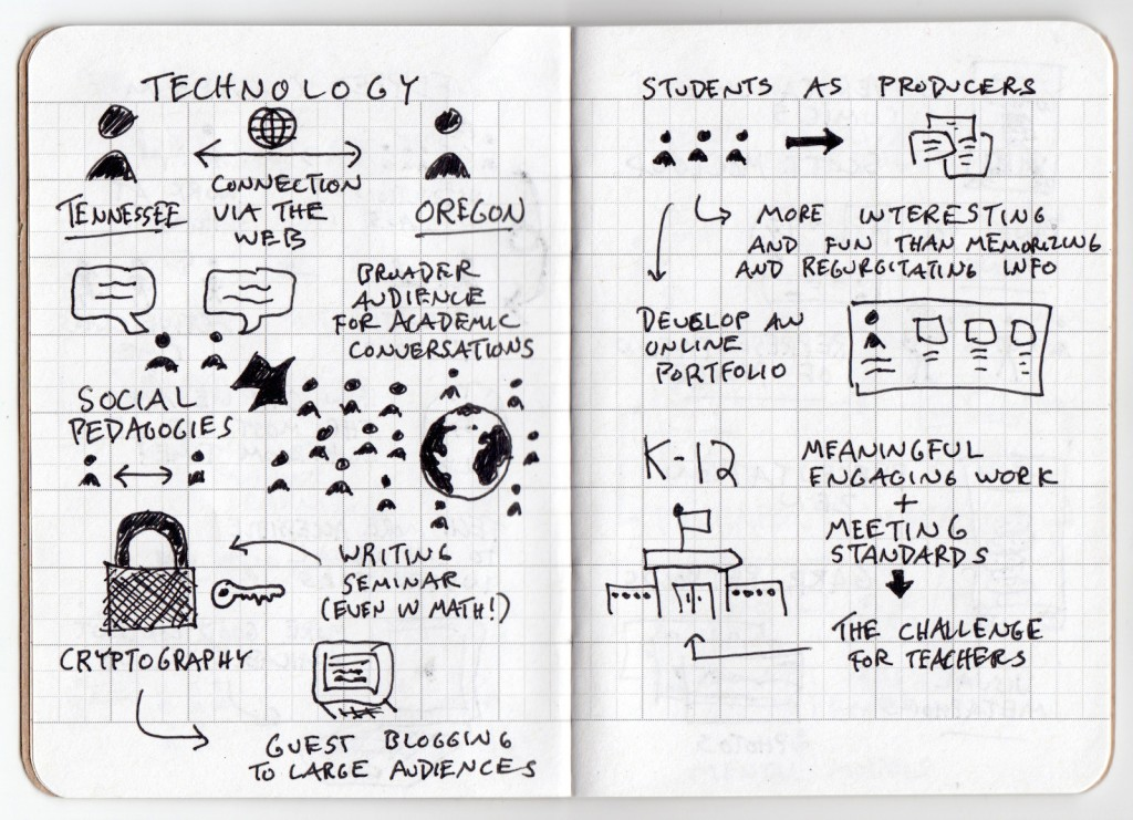 Derek Bruff Trends In Higher Education Sketchnotes 2 - the verbal to visual podcast - connection via the web, social pedagogies, broad audience, writing seminar, math, cryptography, guest blogging, students as producers, online portfolio