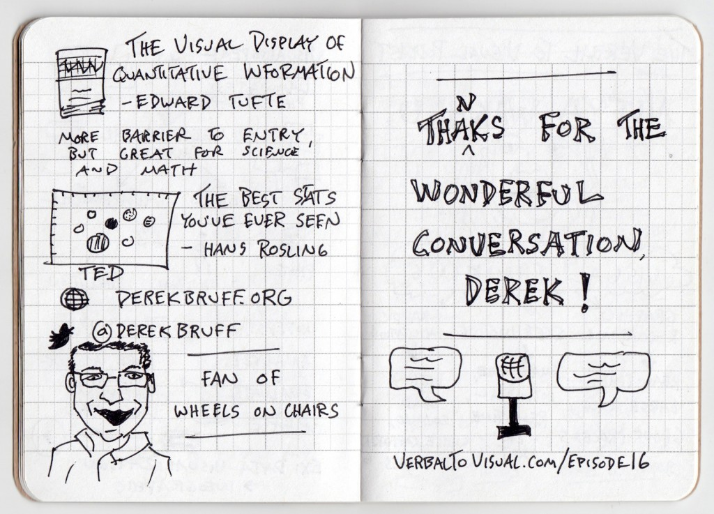 Derek Bruff Trends In Higher Education Sketchnotes 5 - the verbal to visual podcast - edward tufte - the visual display of quantitative information, hans rosling