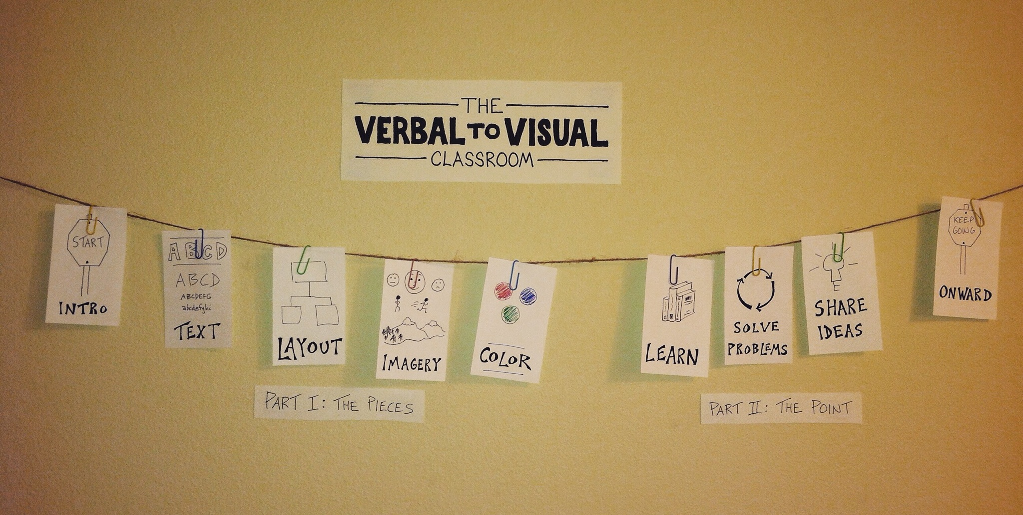 The Verbal To Visual Classroom Clothesline - Doug Neill - planning, organizing, wall space, outline, timeline, sketchnotes, visual note-taking, doodling