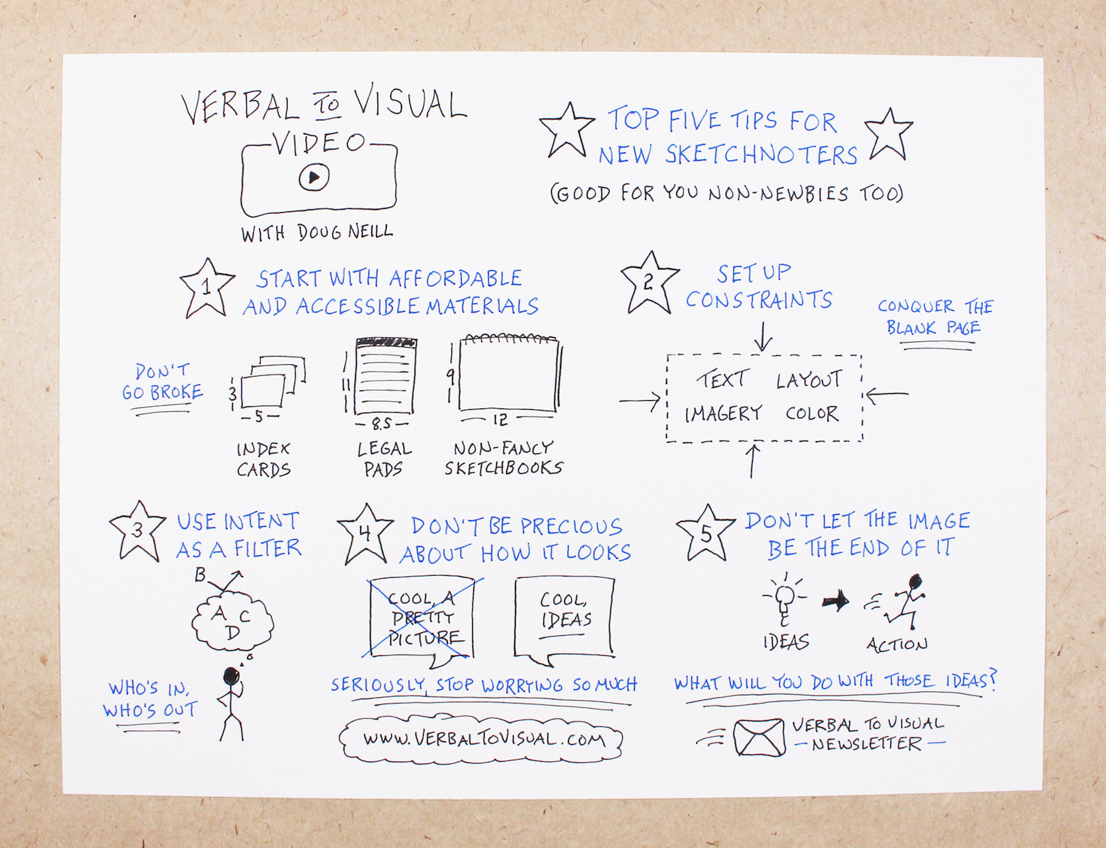 Top Five Tips For New Sketchnoters (VTV Episode #11) - Verbal To Visual - Doug Neill - visual note-taking, sketchnoting, doodling, materials, constraints, text, imagery, layout, color, intent, filter, ideas, action