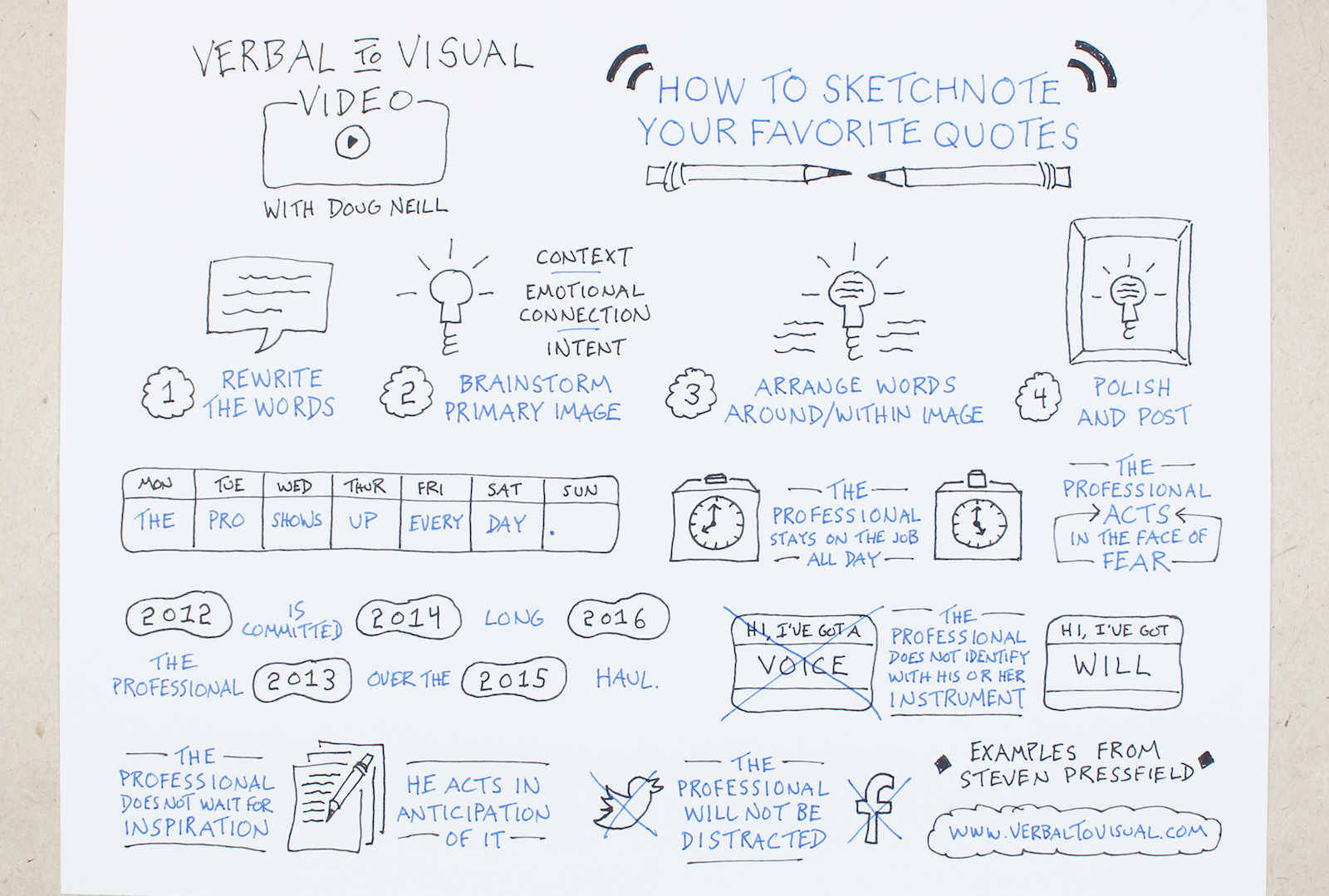 How To Sketchnote Your Favorite Quotes Verbal To Visual