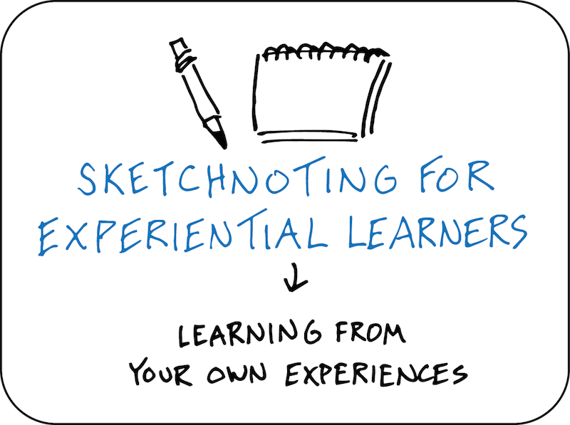 Experiential Learning - learning from your own experiences - sketchnoting, visual note-taking, doodling