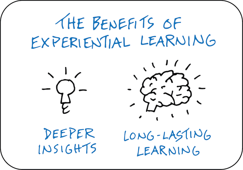 The Benefits Of Experiential Learning - deeper insights, long-lasting learning - sketchnoting, visual note-taking, doodling