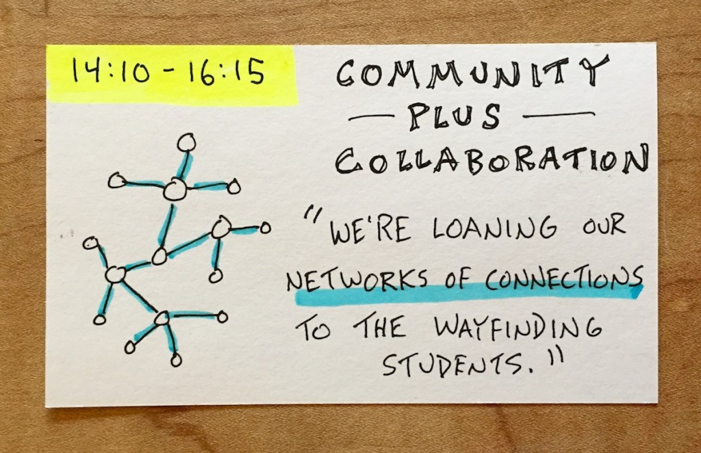 MichelleJonesWayfindingAcademy5 - community plus collaboration, network of connections