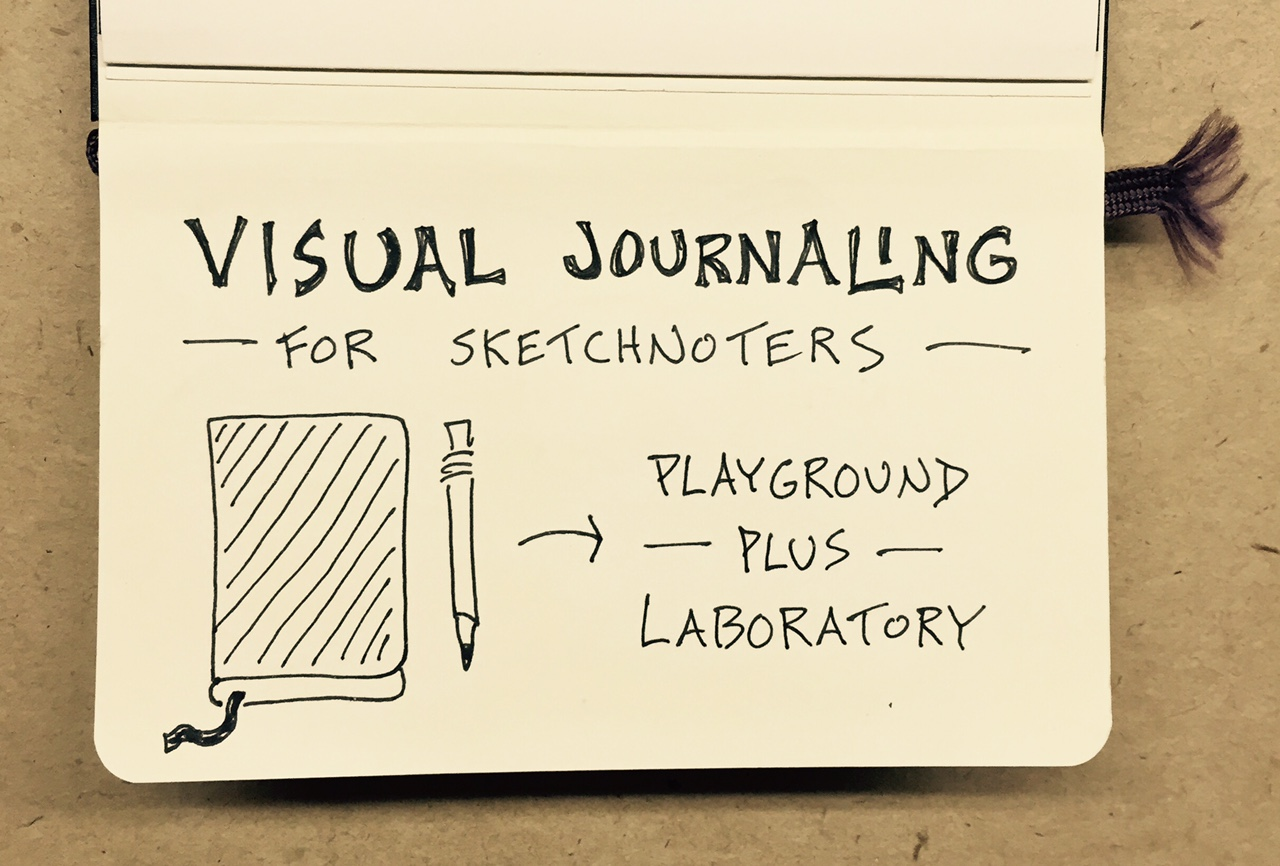 Visual Journaling For Sketchnoters: Create A Personal Playground