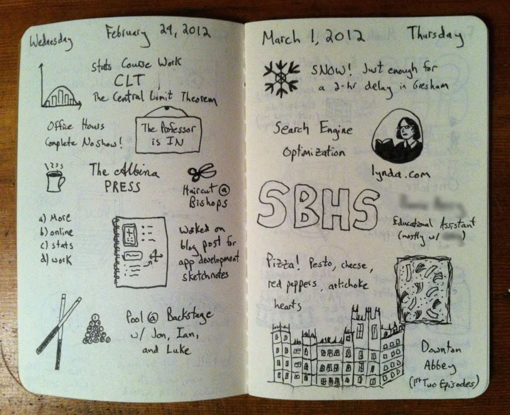 Visual Journaling For Sketchnoters: Create A Personal Playground ...