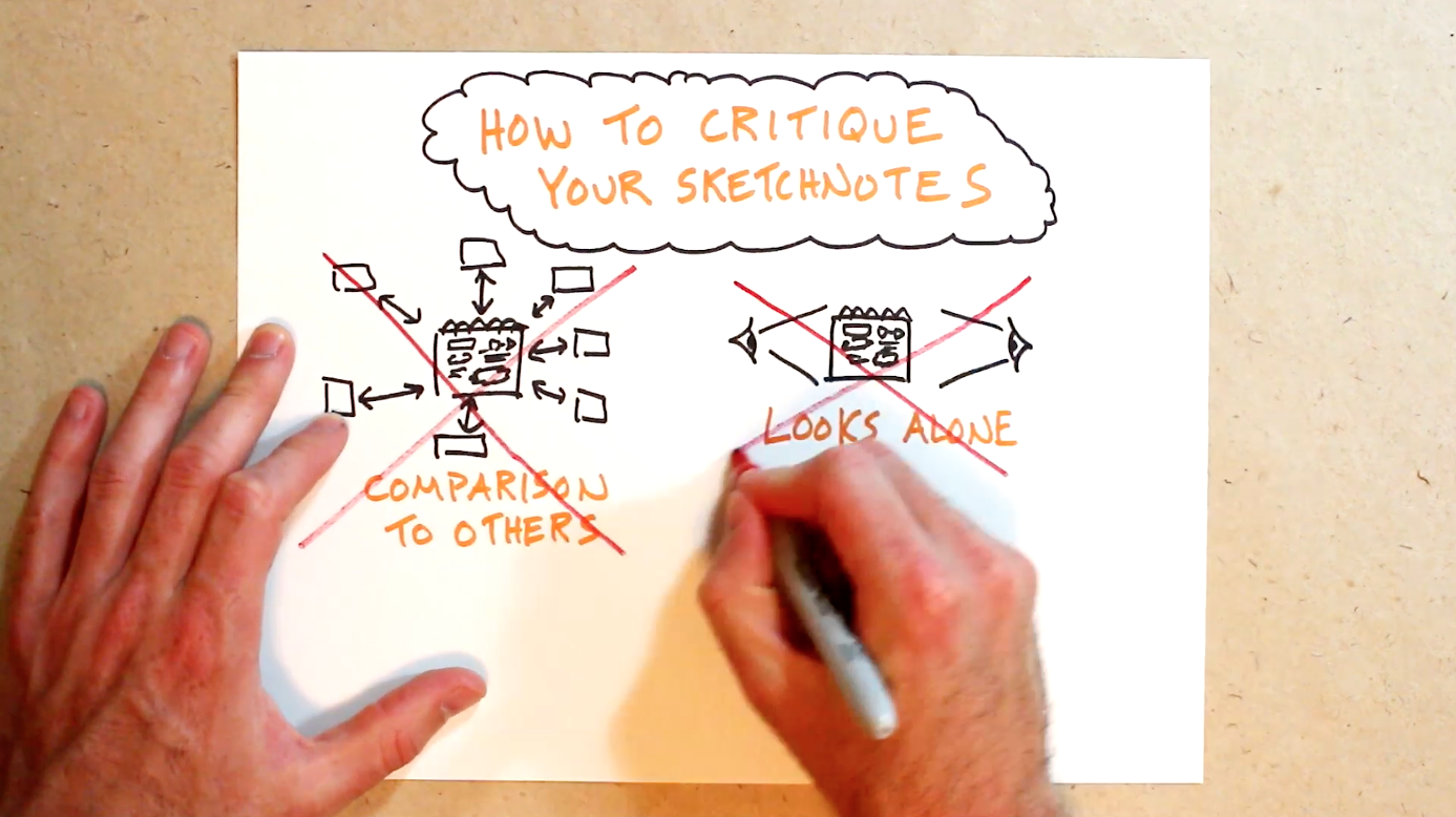 How To Critique Your Sketchnotes - Verbal To Visual - Doug Neill - looks, comparison, meaning, experience, purpose
