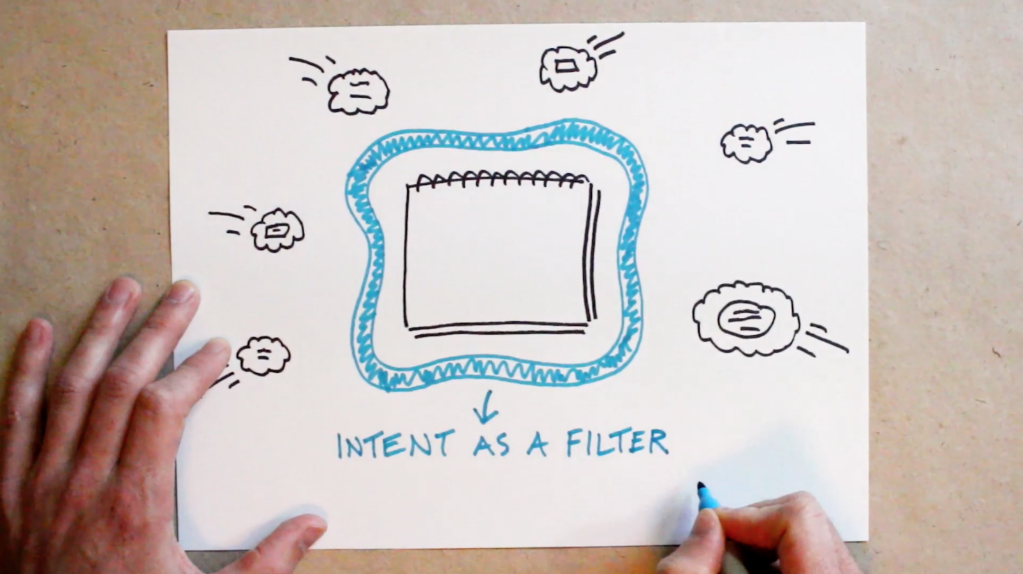 How To Filter Ideas When Sketchnoting - Verbal To Visual - Doug Neill