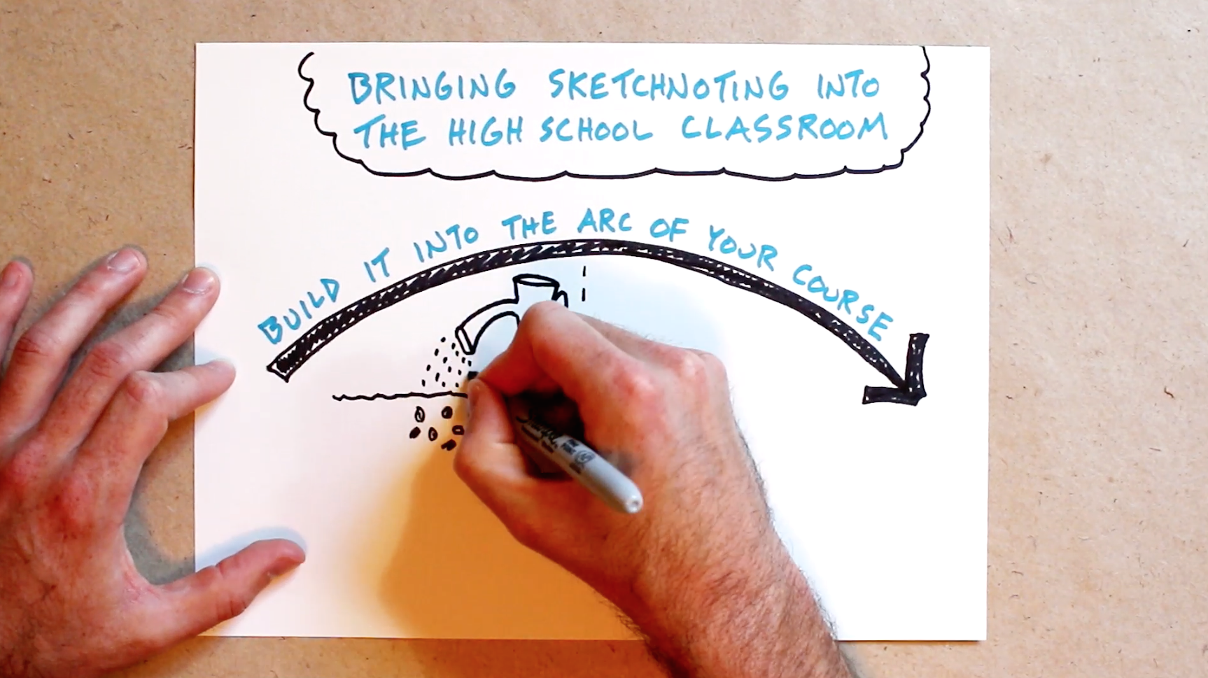 Bringing Sketchnoting Into The High School Classroom - Verbal To Visual - Doug Neill - doodling, note-taking, visual notes, teaching