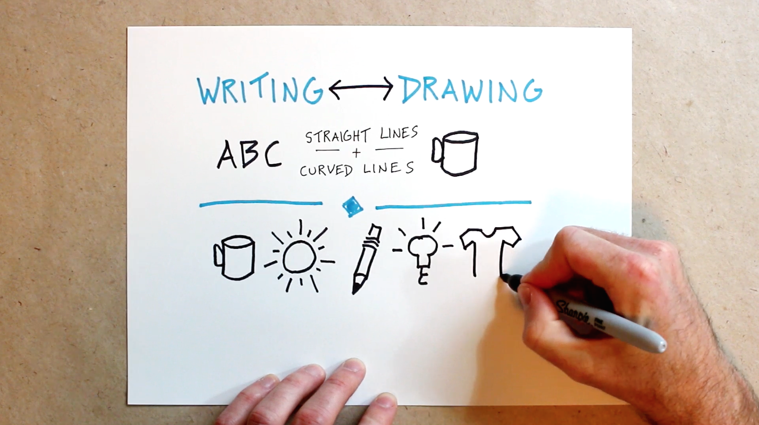 You Can't Draw? I Don't Believe You. Verbal To Visual - Doug Neill - doodling, sketchnoting, visual note-taking