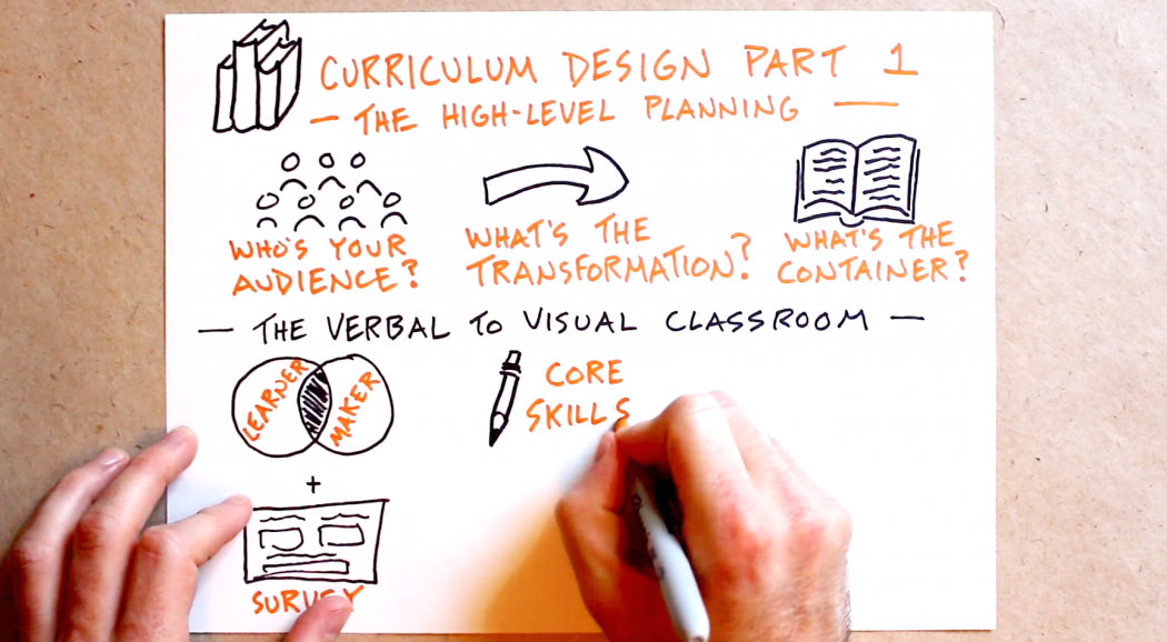 Curriculum Design Part 1: The High-Level Planning- Verbal To Visual Video - sketchnoting, visual thinking, doodling, visual notes, doug neill, education, teacher