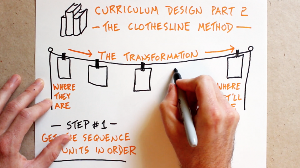 Curriculum Design Part 2: The Clothesline Method - Verbal To Visual Video - Doug Neill - Stephen Pressfield - sketchnoting, visual thinking, doodling