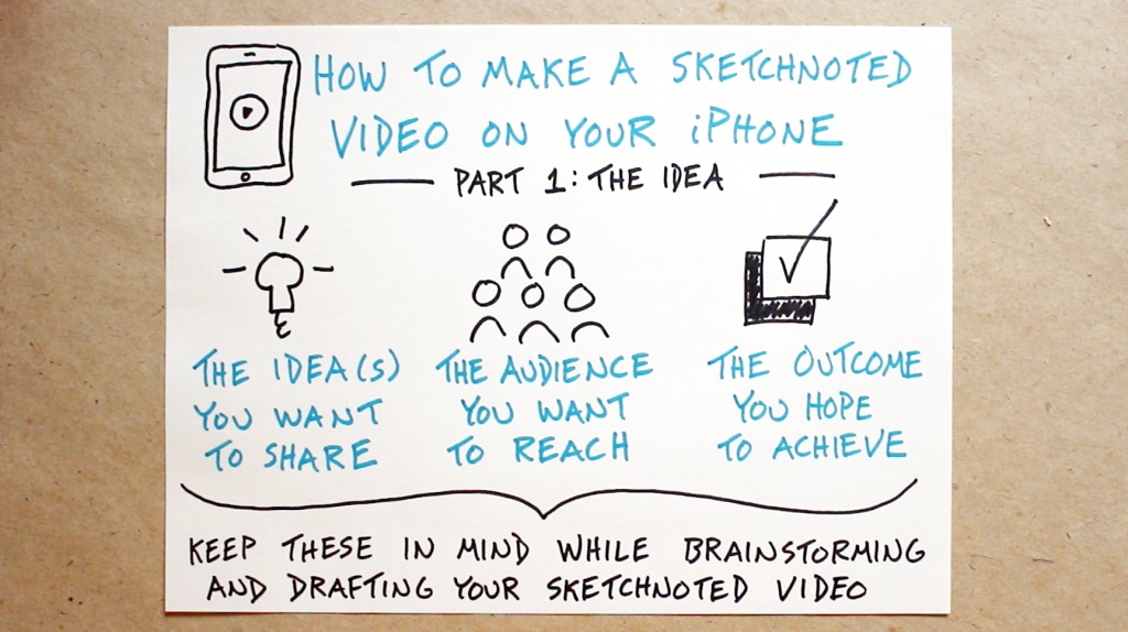How To Make A Sketchnoted Video On Your iPhone (Part 1: The Idea) - Doug Neill - Verbal To Visual Video - doodling, visual notes, whiteboard animation