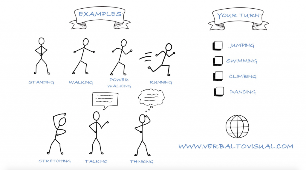 Stick Figure Examples And Prompts - Doug Neill - Verbal To Visual