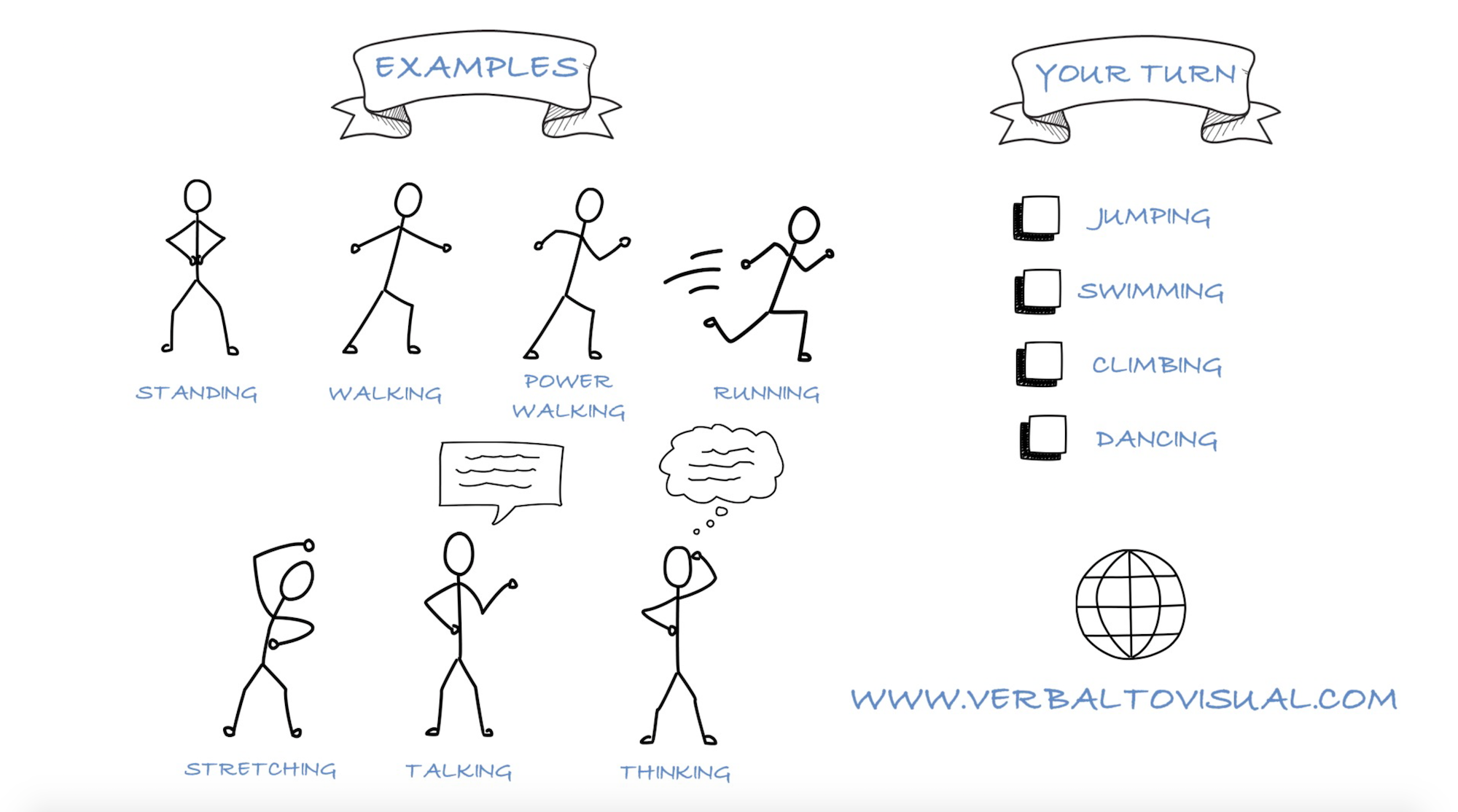 How To Draw Stick Figures That Express Verbs - Verbal To Visual