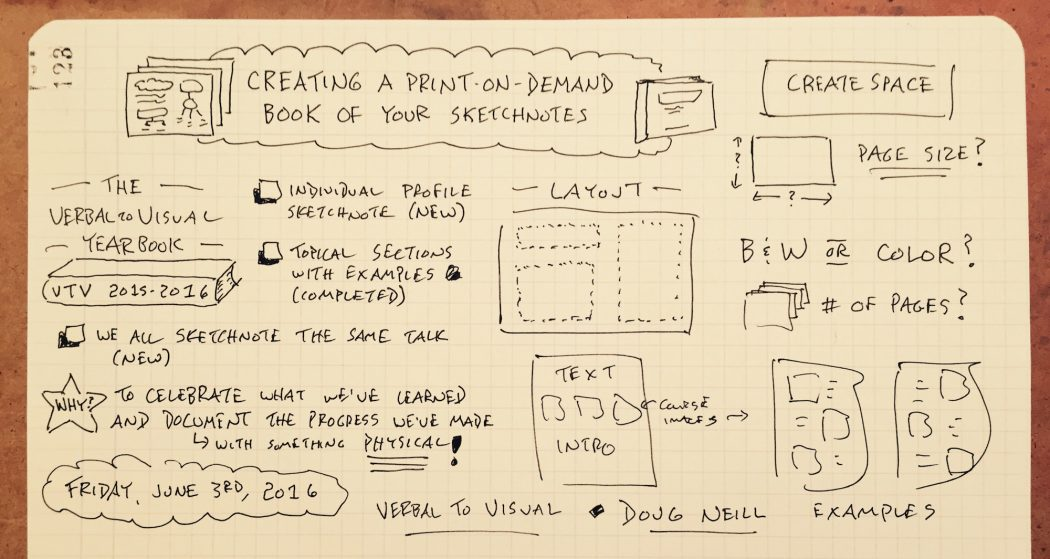Making A Print-On-Demand Sketchnote Yearbook - Verbal To Visual Classroom Community - Doug Neill