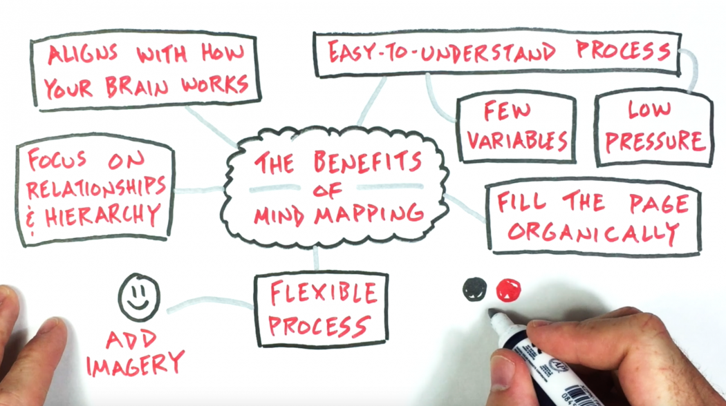 A Mind Mapping Approach To Your Sketchnotes - Verbal To Visual, Doug Neill, visual note-taking, doodling