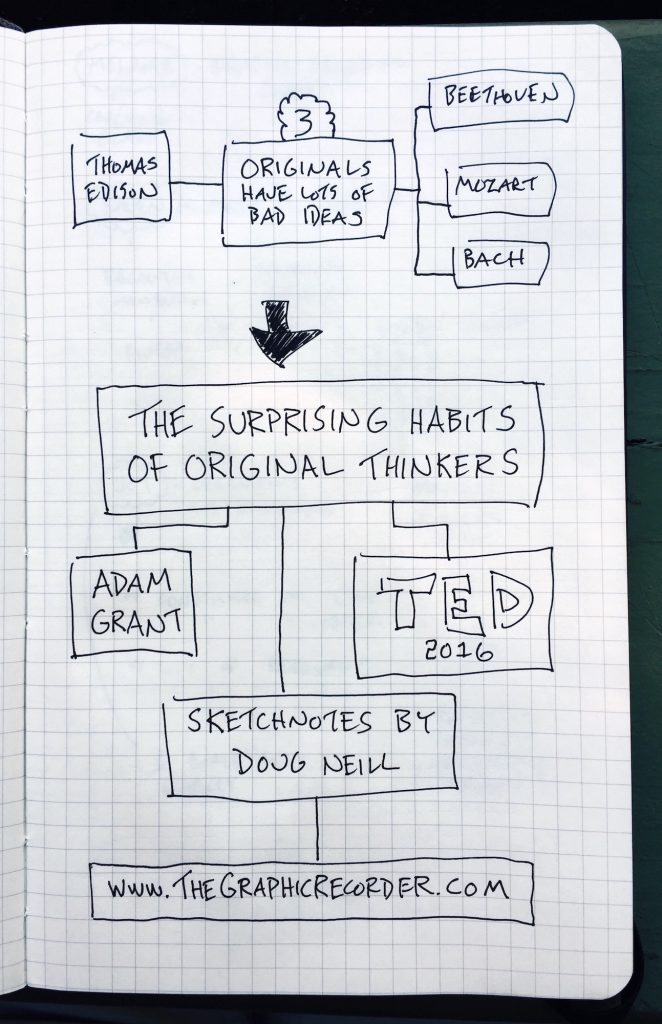 The Surprising Habits Of Original Thinkers (2)