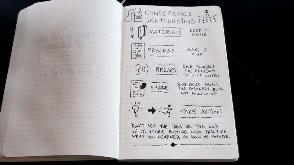 How To Take Notes At A Conference