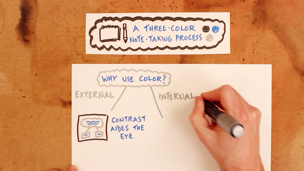 A Three-Color Note-Taking Process - Verbal To Visual - Doug Neill