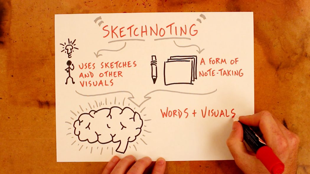 What Is Sketchnoting? - Doug Neill, Verbal To Visual, visual note-taking, sketchnoting in the classroom