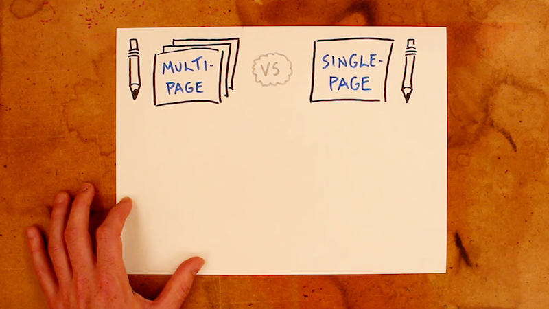 Multi-page VS Single-Page Sketchnoting - Verbal To Visual - Doug Neill - visual note-taking, graphic recording, doodling
