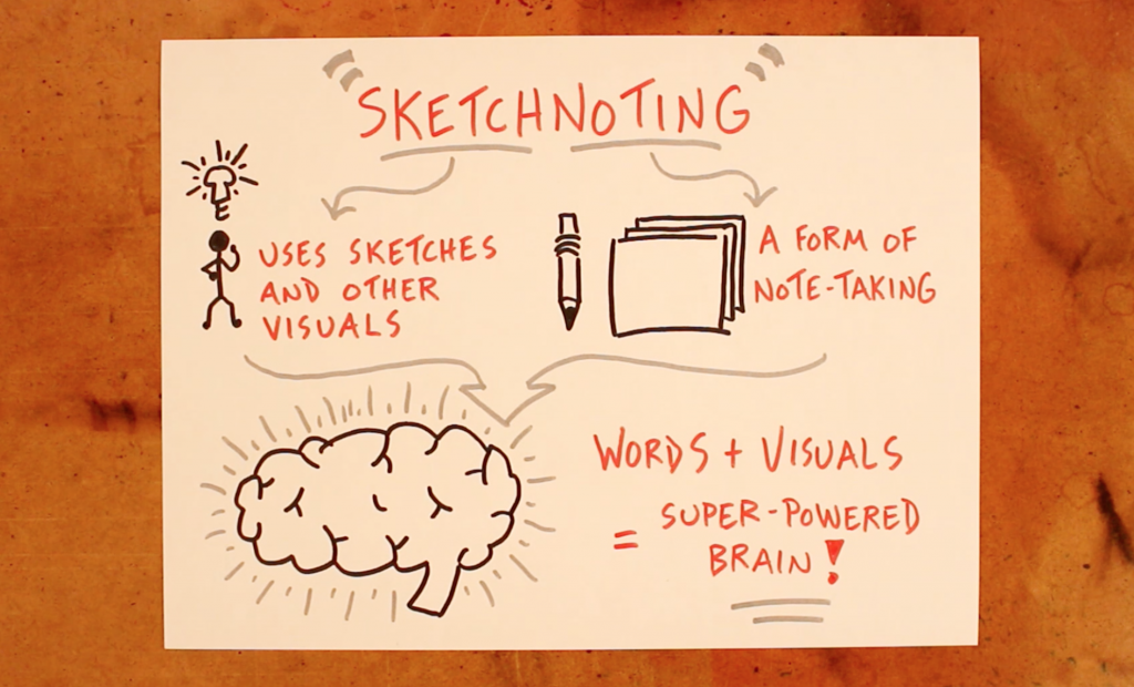 Sketchnoting Defined - Doug Neill, Verbal To Visual, visual note-taking, sketchnoting in the classroom