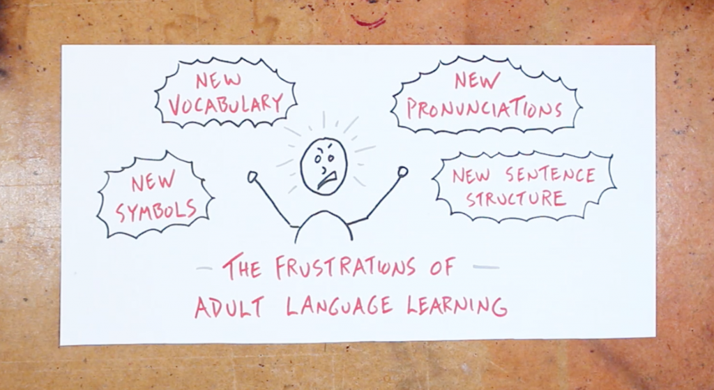 The Frustrations of Adult Language Learning - Learn a new language with sketchnotes - Doug Neill - Verbal to visual
