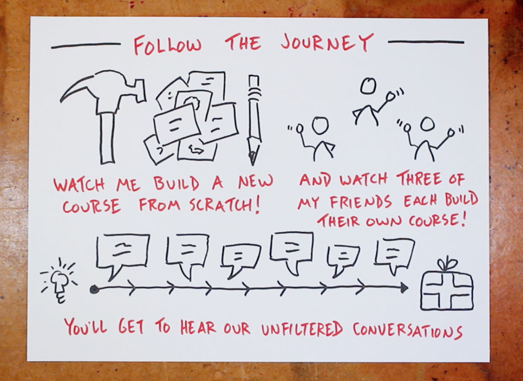 Follow The Journey - Build an online course with sketchnotes, verbal to visual, doug neill