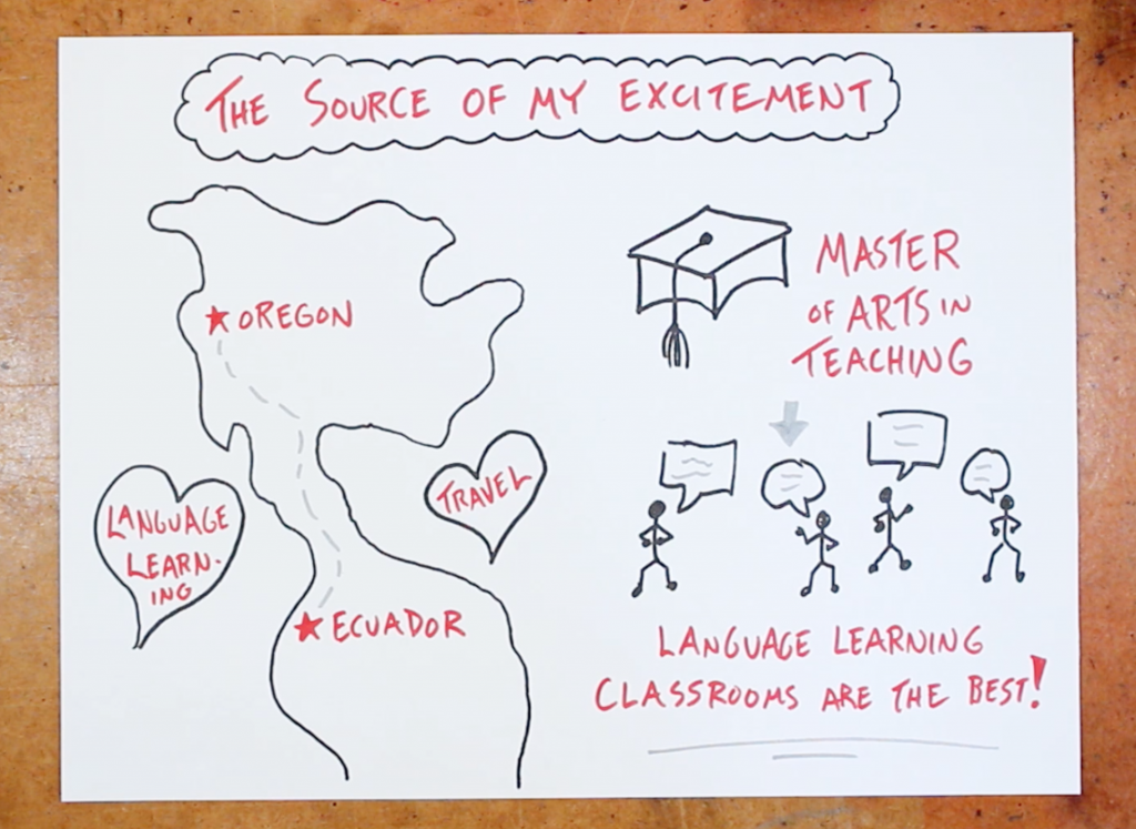The Source of My Excitement - Learn a new language with sketchnotes - Doug Neill - Verbal to visual