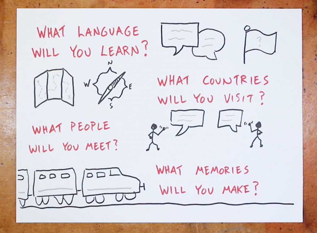 What Will You Learn? - Learn a new language with sketchnotes - Doug Neill - Verbal to visual