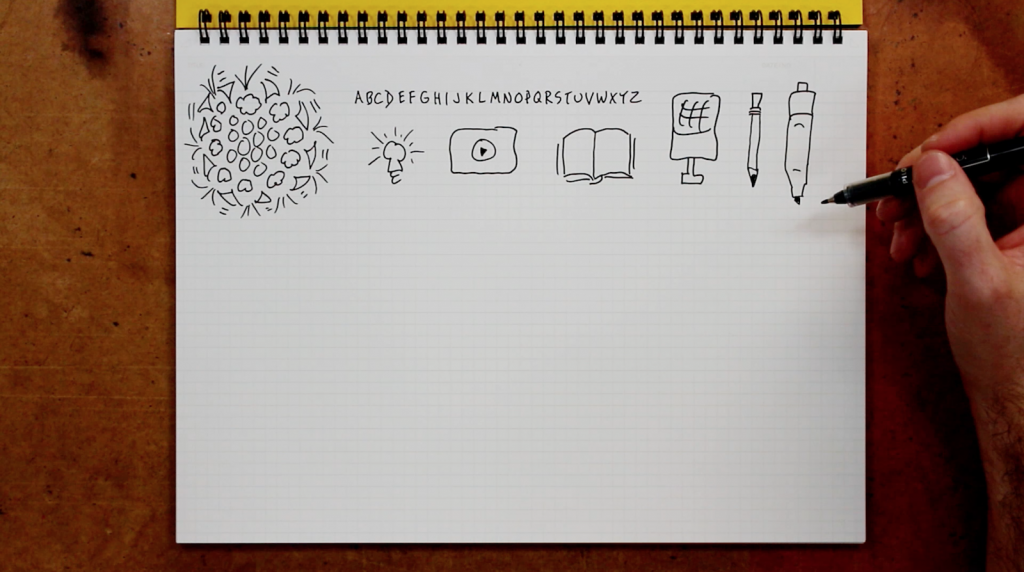 Warmup - JetPens Sketchnoting - Verbal to Visual - Doug Neill