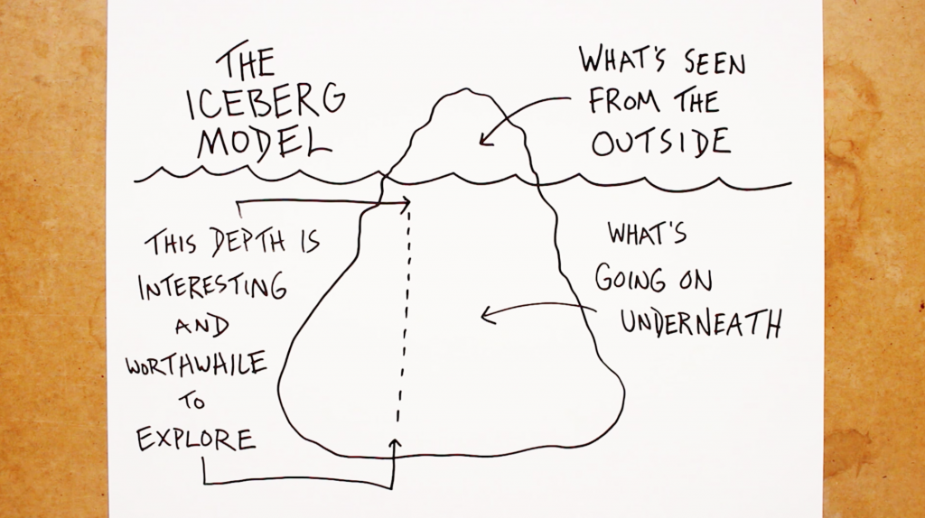 The Iceberg Model - sketchnotes, visual note-taking, doodling, visual metaphor, verbal to visual, doug neill