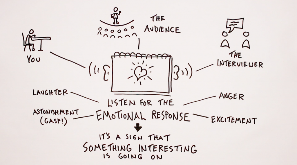Listen for the emotional response - laughter, astonishment, anger, excitement. Sketchnote tips with Doug Neill.