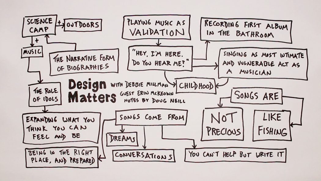 Flowchart Sketchnotes on Making Music - Debbie Millman, Design Matters, Erin McKeown, Doug Neill, Verbal To Visual