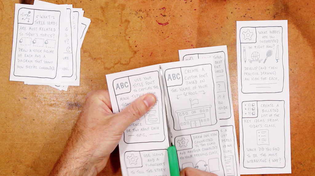Sketchnoting Card Deck The Power Of Prompts Verbal To Visual