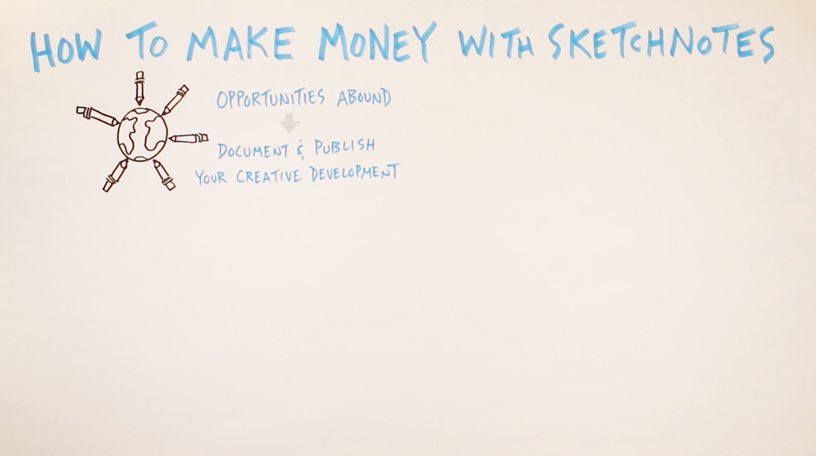 Make money with sketchnotes: opportunities Abound