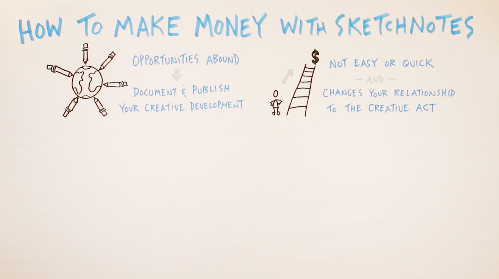 Make money with sketchnotes: the challenges