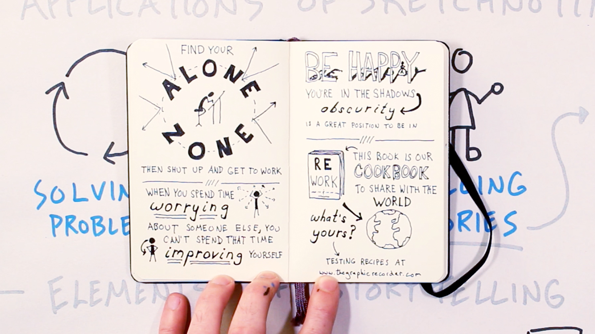 How to Tell Stories with Sketchnotes - Verbal To Visual