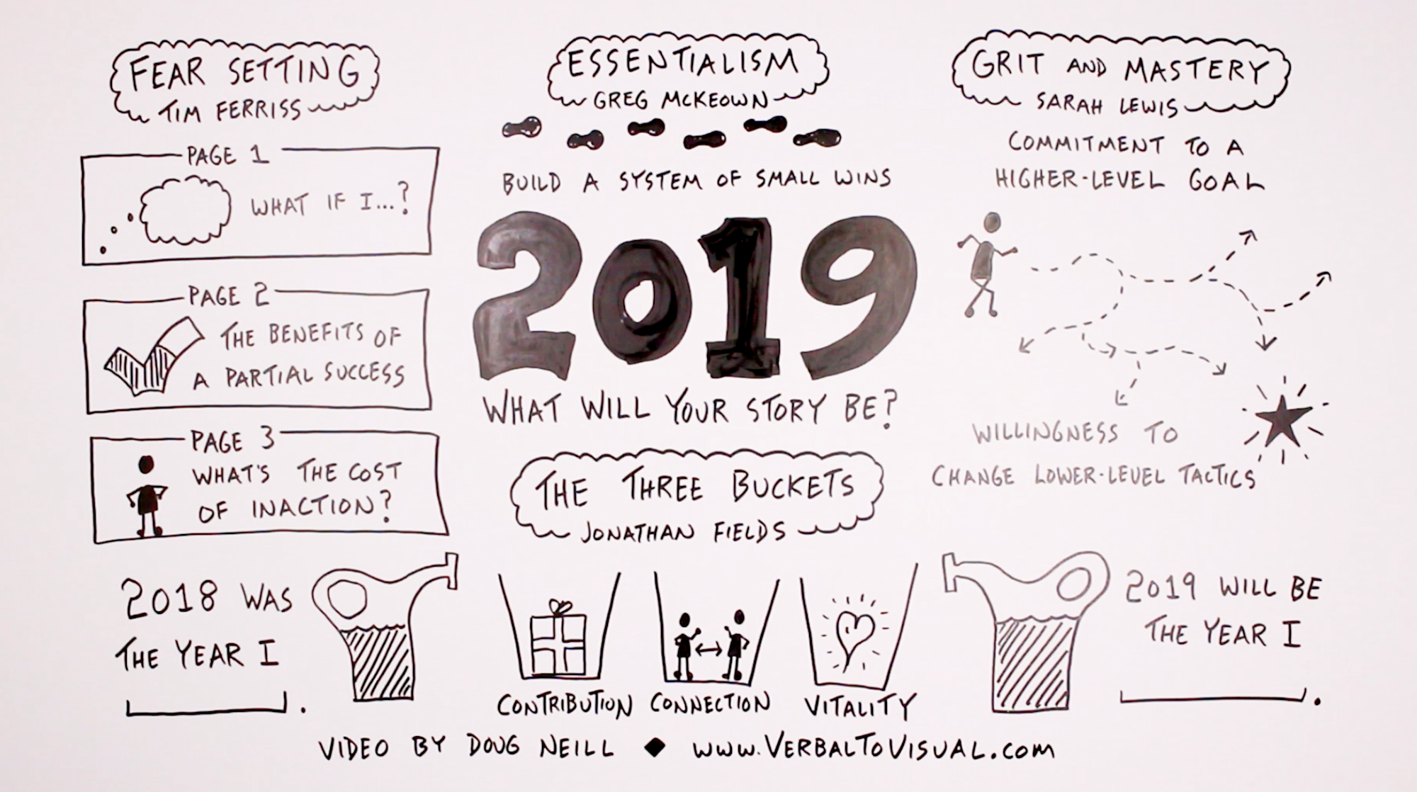 2019: What Will Your Story Be?; Verbal To Visual, Doug Neill, sketchnoting, visual note-taking; jonathan fields three buckets; tim ferriss fear setting; sarah lewis grit mastery; greg mckeown essentialism; annual review, new years resolution