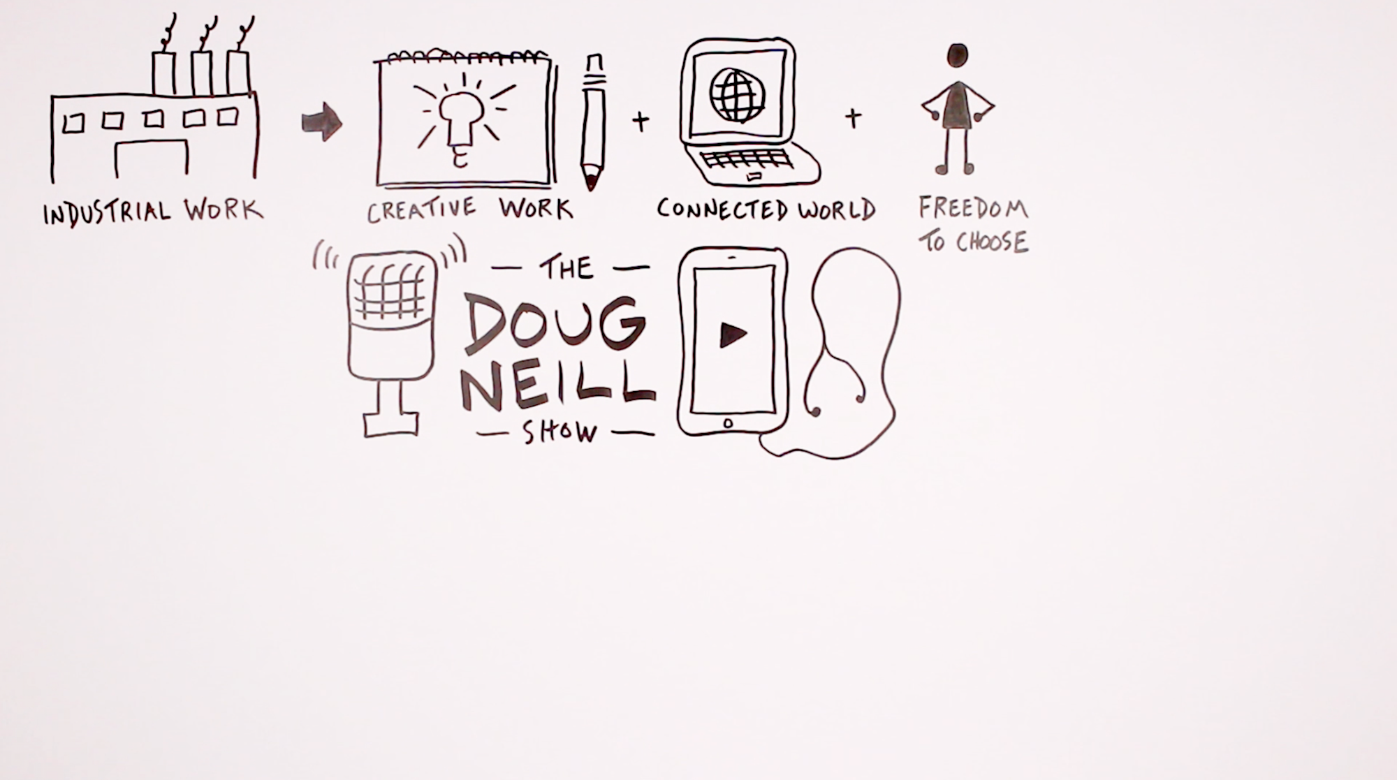 The Shifting World of Work - The Doug Neill Show - Verbal To Visual